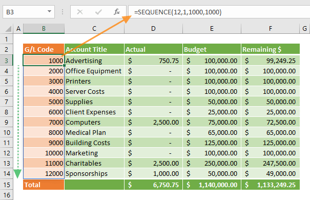 quickbooks by expense code